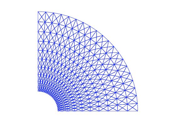 Creating More Complex Domains — A FEniCS Tutorial 1 0
